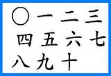 Chinese getallen